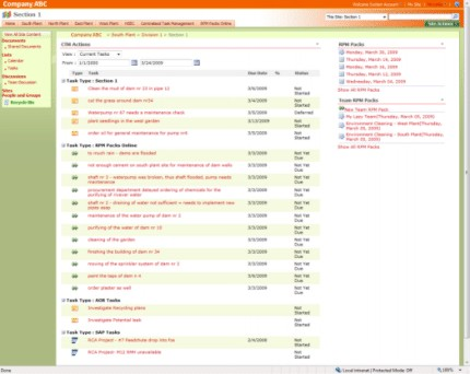 Example shows centralised view of tasks per department.