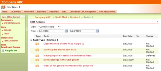 Tasks can be accessed and sorted according to specified criteria including task types, status, date, priority etc.