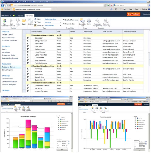 Microsoft Enterprise Project Management Resource Management dashboard