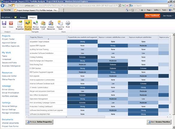 Microsoft Enterprise Project Management Portfolio Prioritization