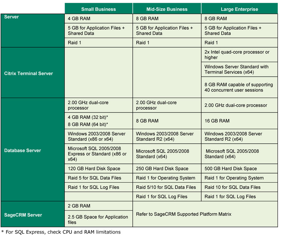 Recommended Hardware Specification 2