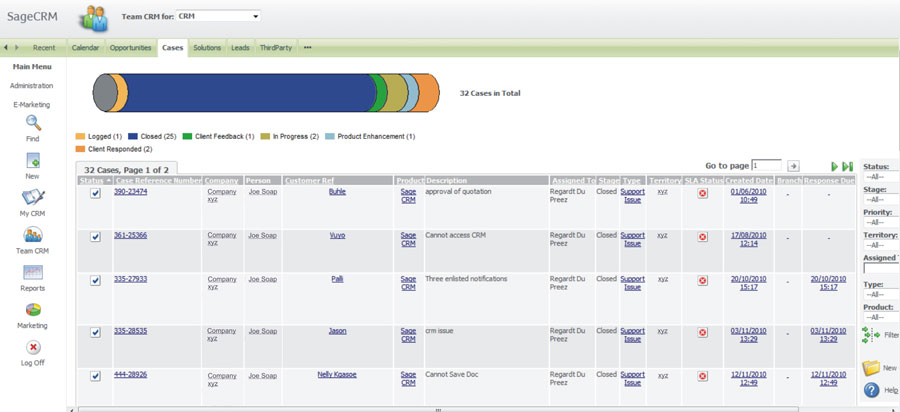 Cases pipeline in Sage CRM