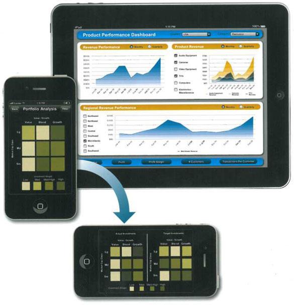 AccTech Enterprise Analytic Mobile