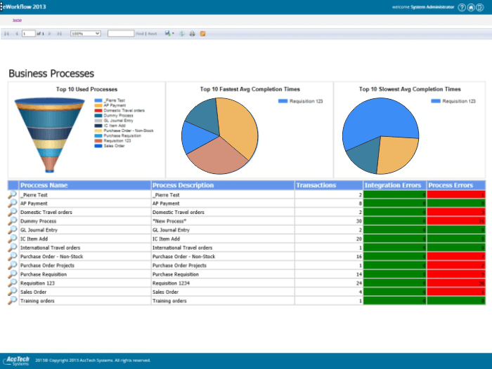 dashboards screenshot