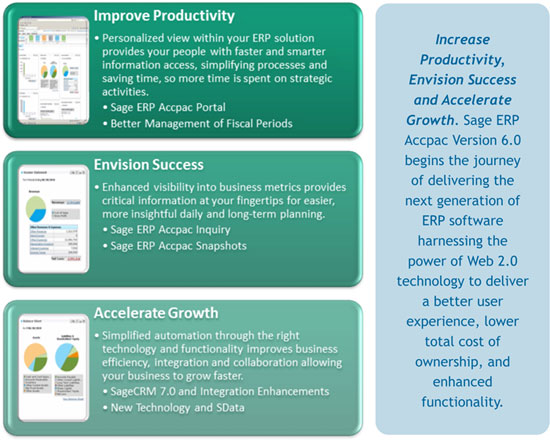 Sage ERP Accpac Version 6.0 released