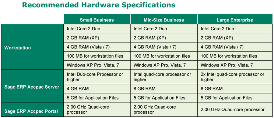 Recommended Hardware Specifications