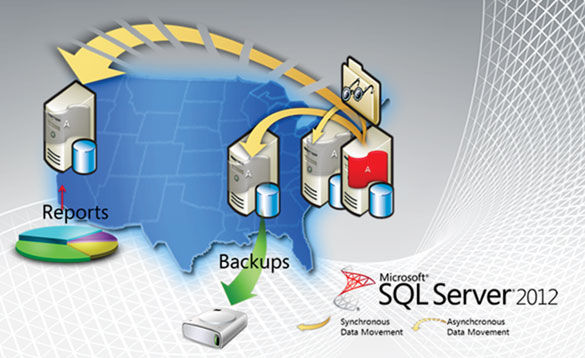 AccTech Systems SQL Server 2012 RCO is here!