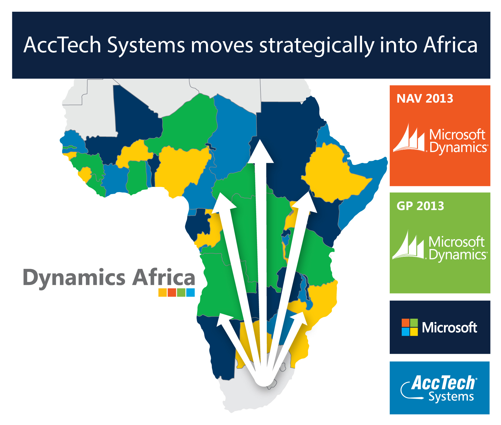 AccTech Moves Strategically 2