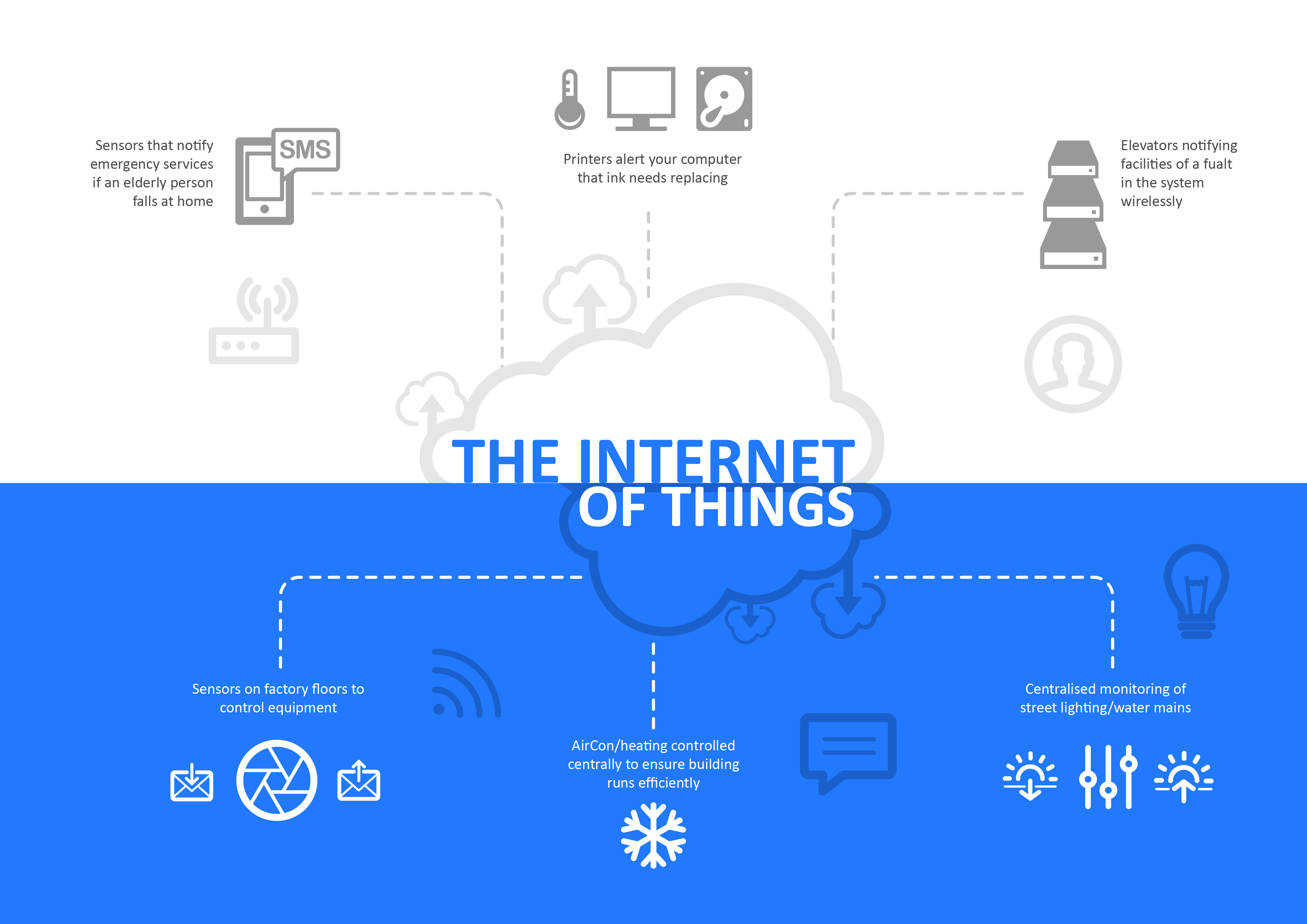 The internet of things-01